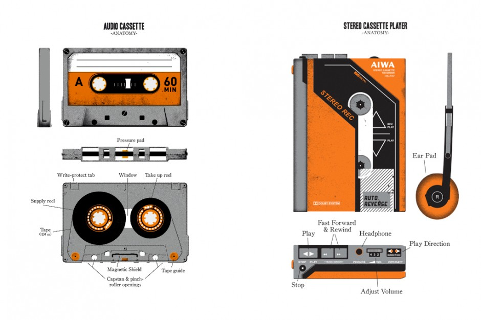audiology-screenprints